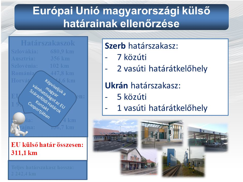 Európai Unió magyarországi külső határainak ellenőrzése