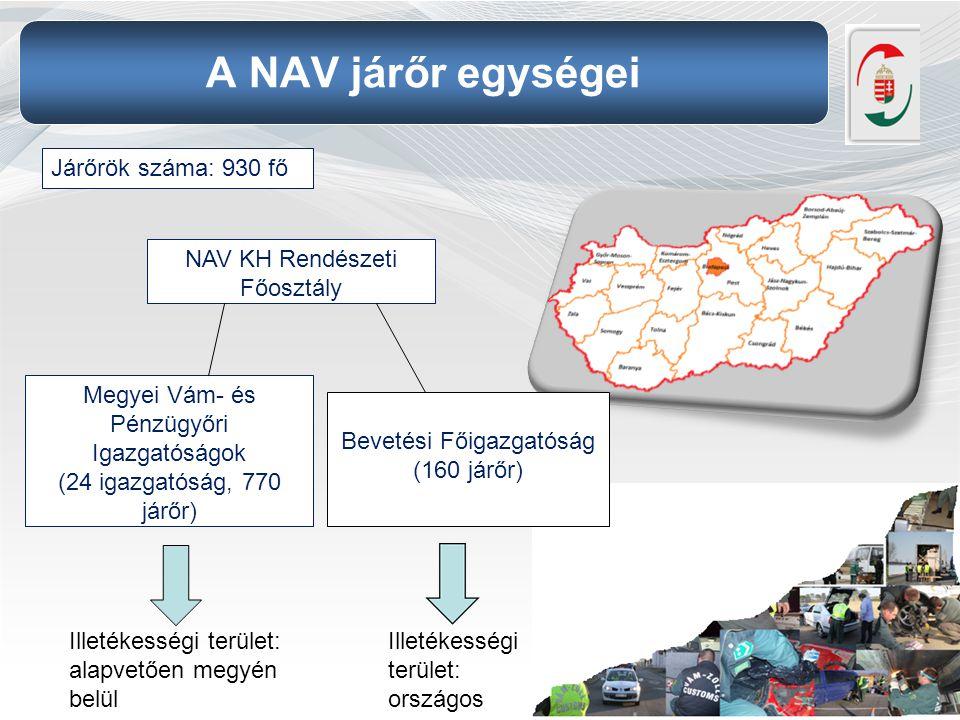 A NAV járőr egységei Járőrök száma: 930 fő NAV KH Rendészeti Főosztály