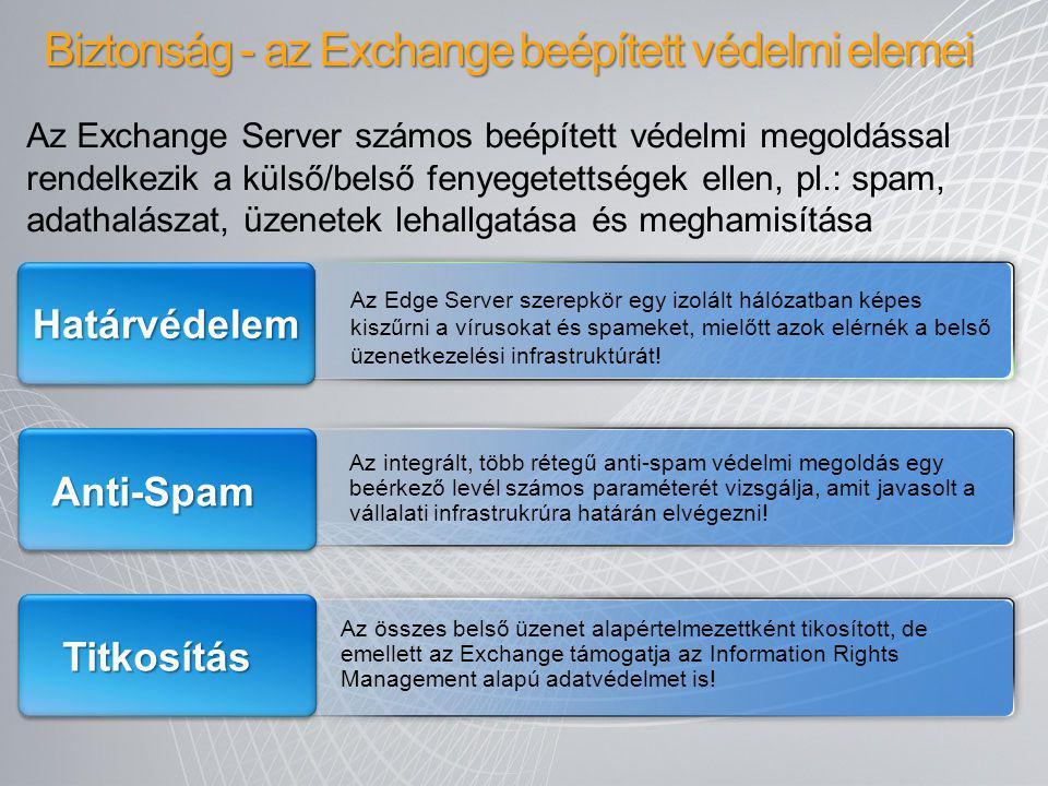 Biztonság - az Exchange beépített védelmi elemei