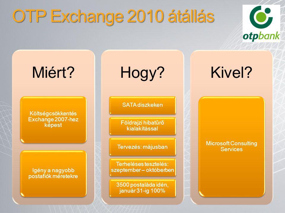 OTP Exchange 2010 átállás Miért Hogy Kivel