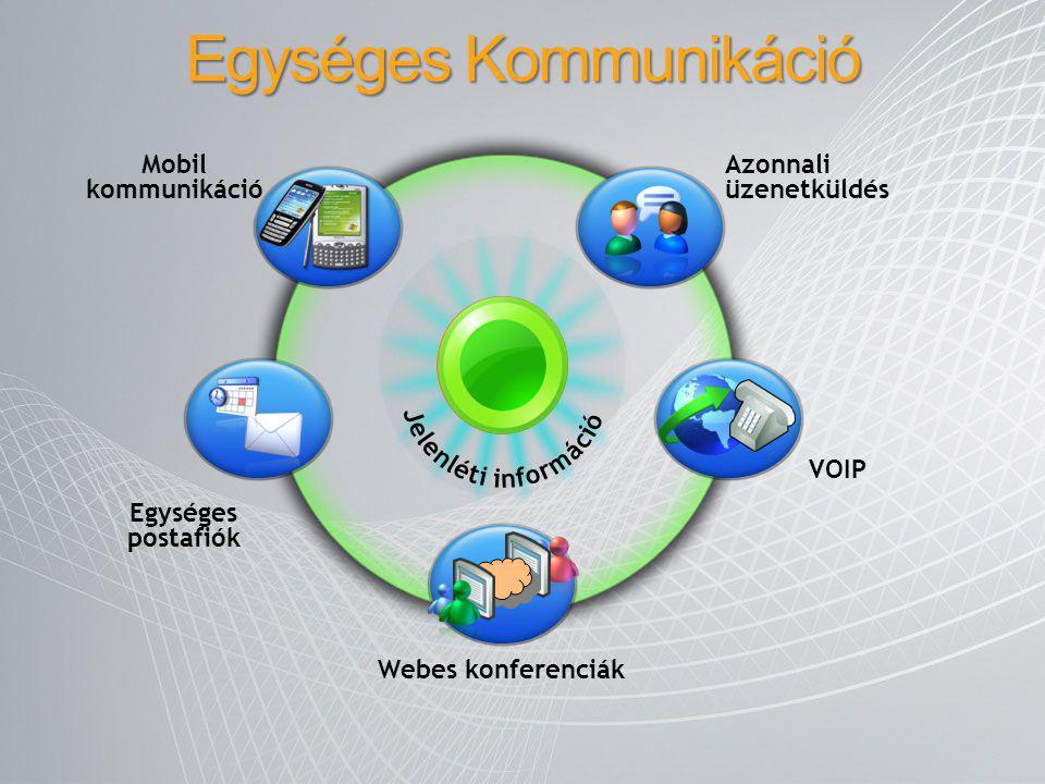 Egységes Kommunikáció