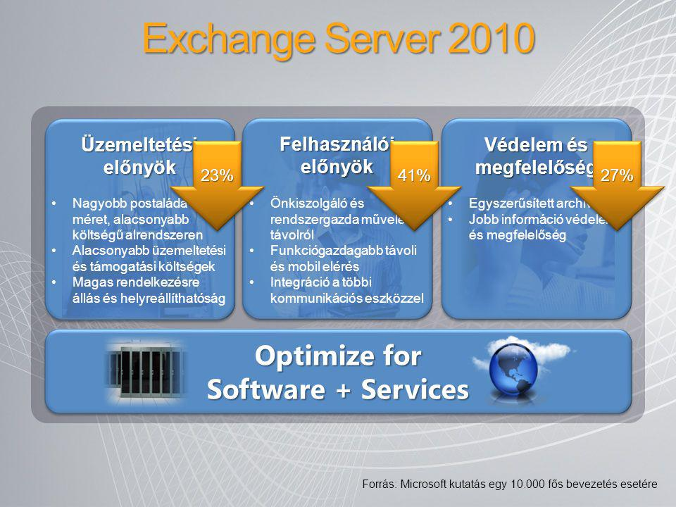 Védelem és megfelelőség Optimize for Software + Services