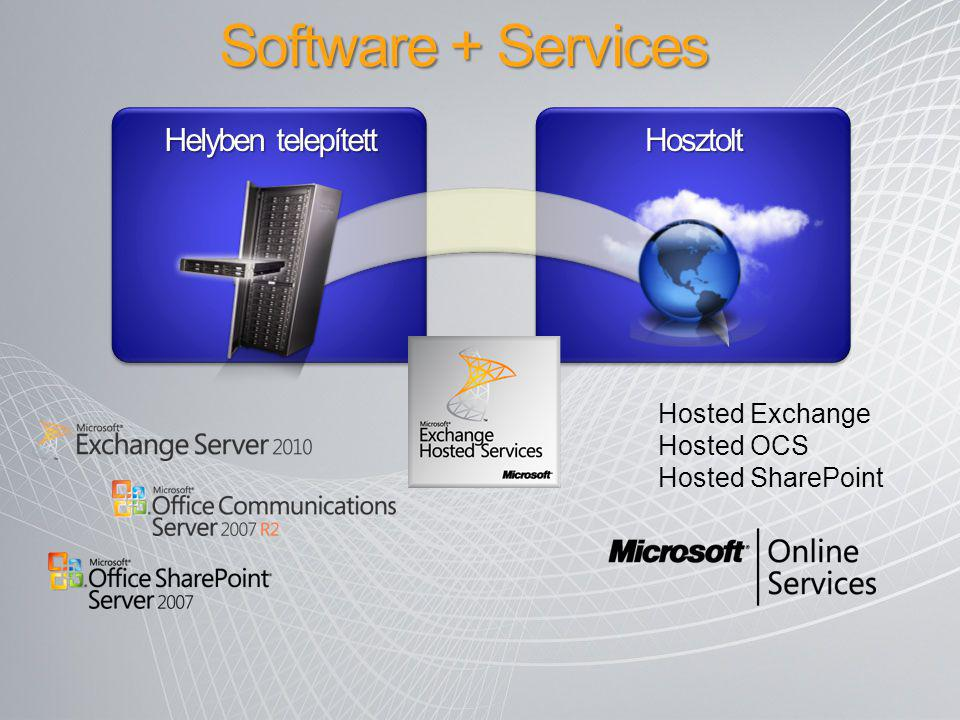 Software + Services Helyben telepített Hosztolt Hosted Exchange