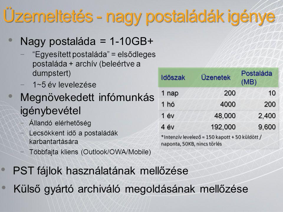 Üzemeltetés - nagy postaládák igénye