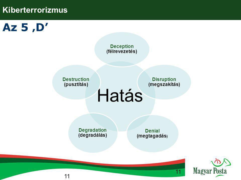 Hatás Az 5 'D' Kiberterrorizmus 11 Deception (félrevezetés)