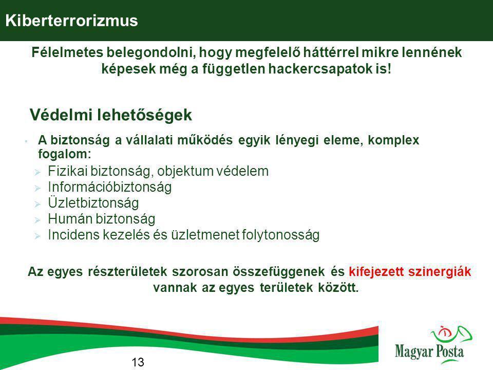 Kiberterrorizmus Védelmi lehetőségek