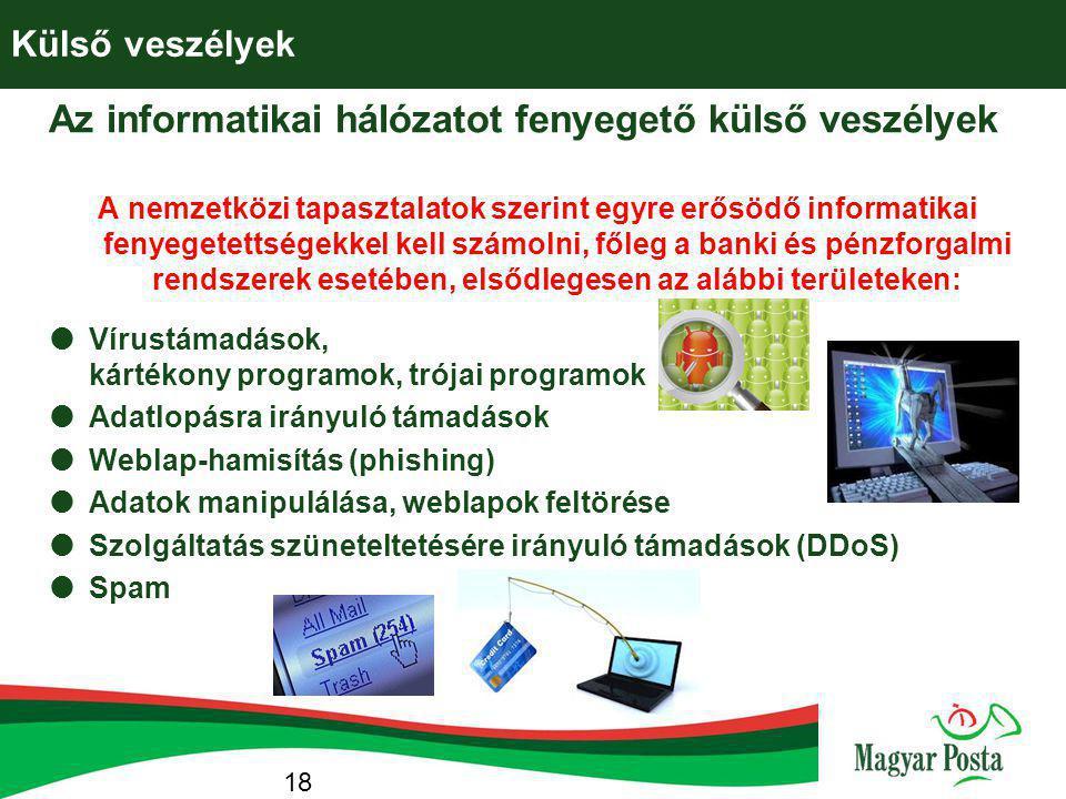 Az informatikai hálózatot fenyegető külső veszélyek