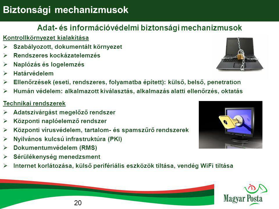 Adat- és információvédelmi biztonsági mechanizmusok