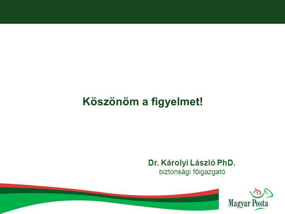 Köszönöm a figyelmet! Dr. Károlyi László PhD. biztonsági főigazgató