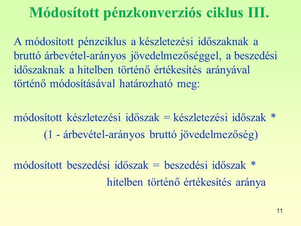 Módosított pénzkonverziós ciklus III.