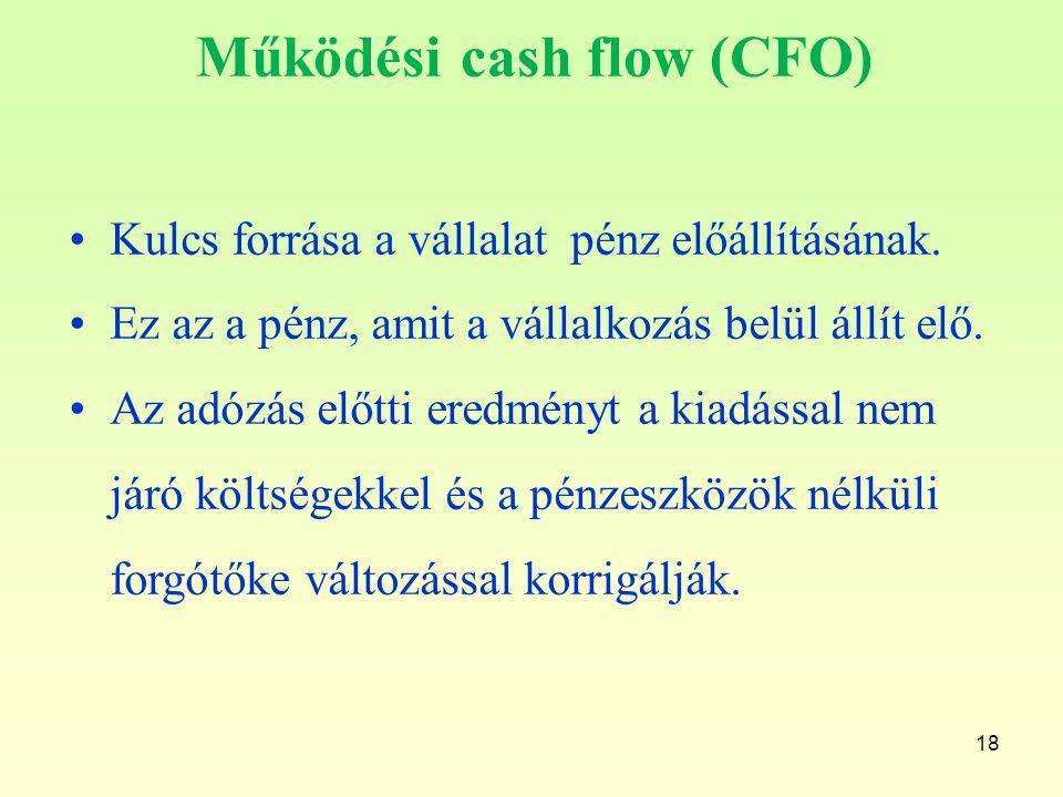 Működési cash flow (CFO)