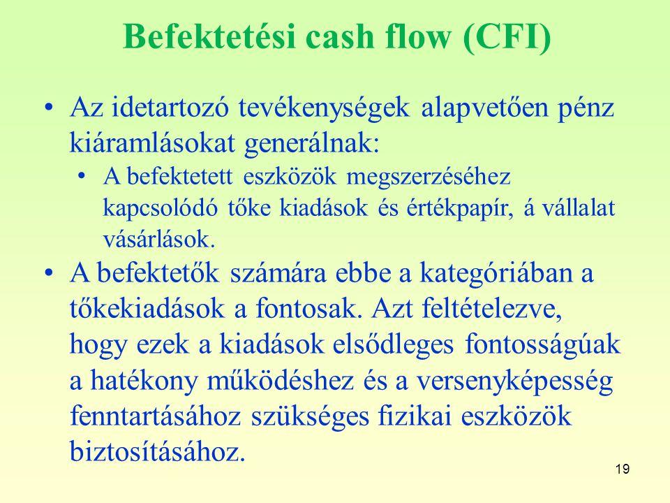 Befektetési cash flow (CFI)