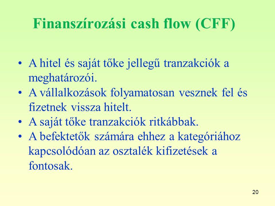 Finanszírozási cash flow (CFF)