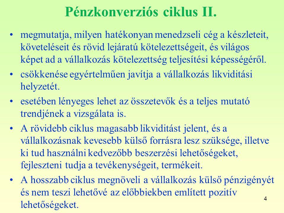 Pénzkonverziós ciklus II.