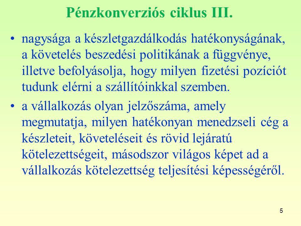 Pénzkonverziós ciklus III.
