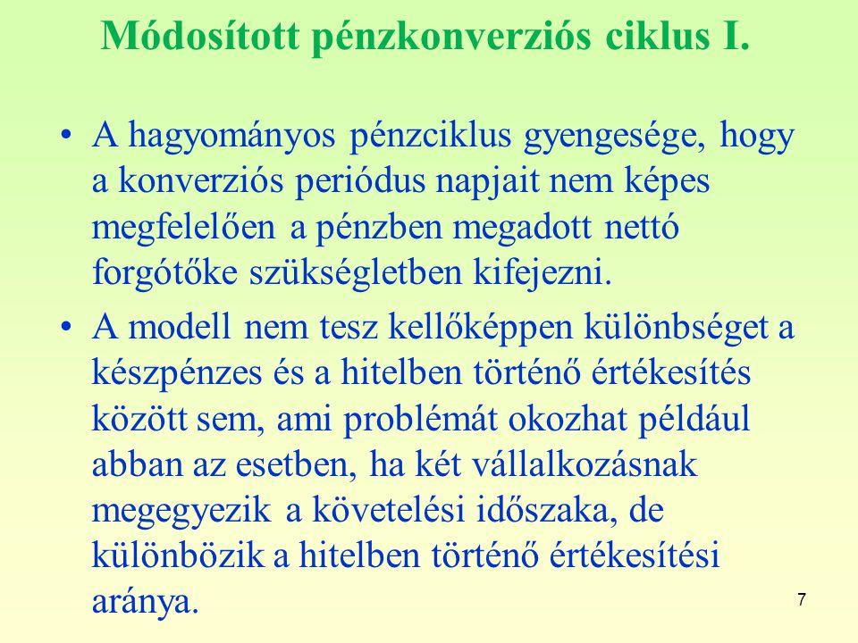 Módosított pénzkonverziós ciklus I.