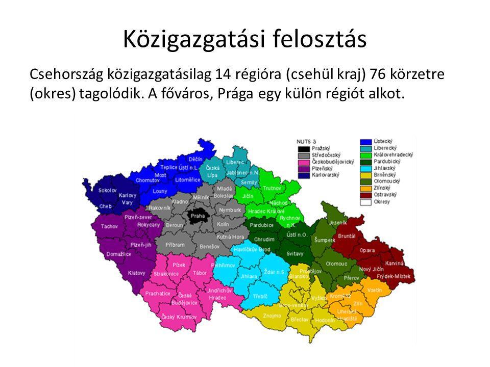 Közigazgatási felosztás