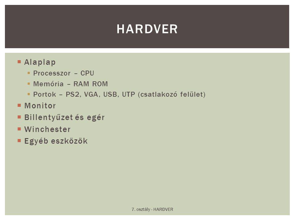 Hardver Alaplap Monitor Billentyűzet és egér Winchester Egyéb eszközök