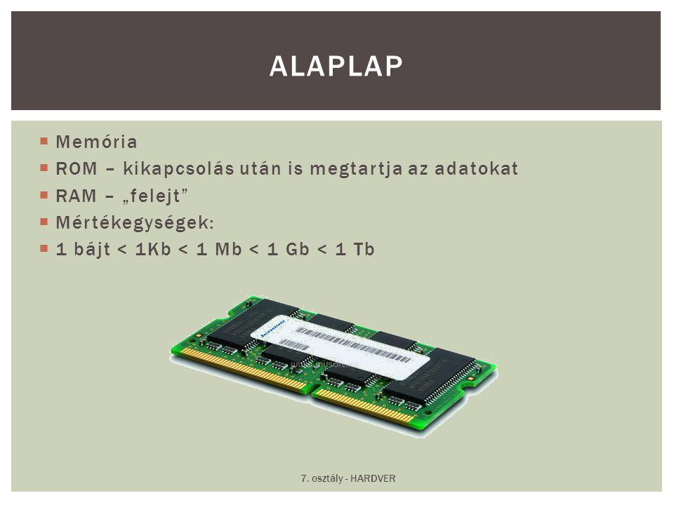 Alaplap Memória ROM – kikapcsolás után is megtartja az adatokat