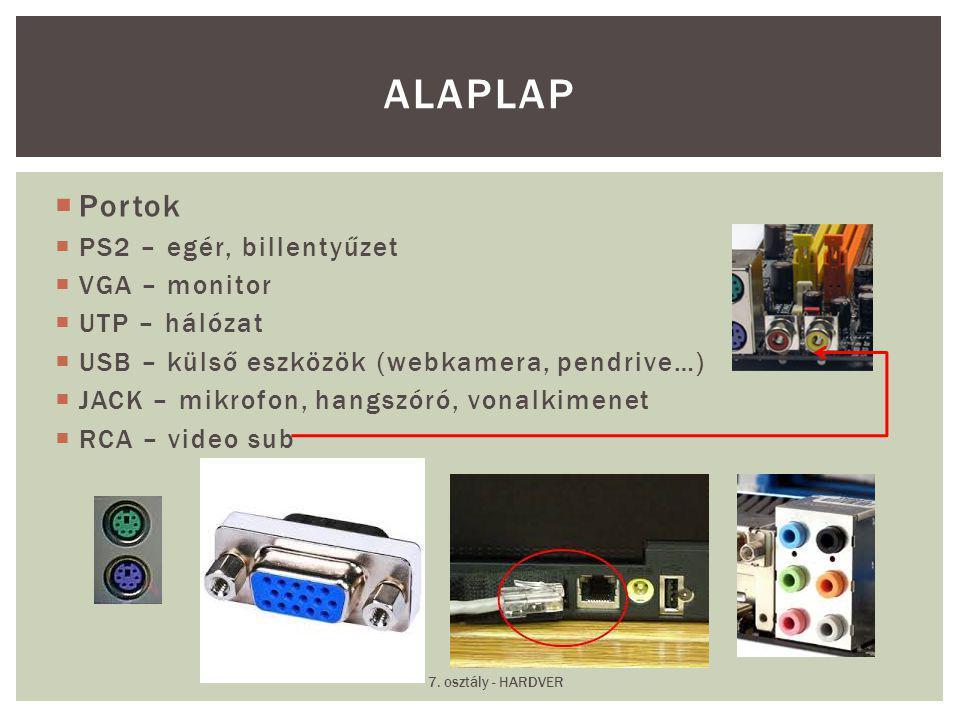 Alaplap Portok PS2 – egér, billentyűzet VGA – monitor UTP – hálózat