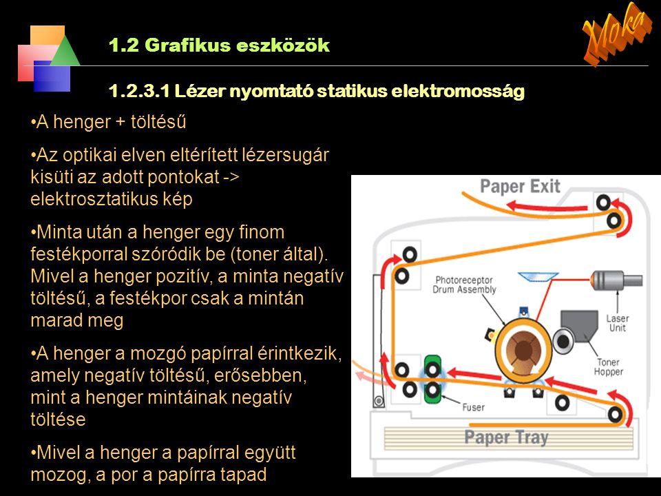 Moka 1.2 Grafikus eszközök