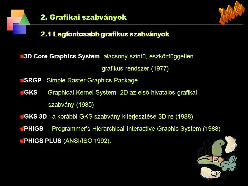 Moka 2. Grafikai szabványok 2.1 Legfontosabb grafikus szabványok