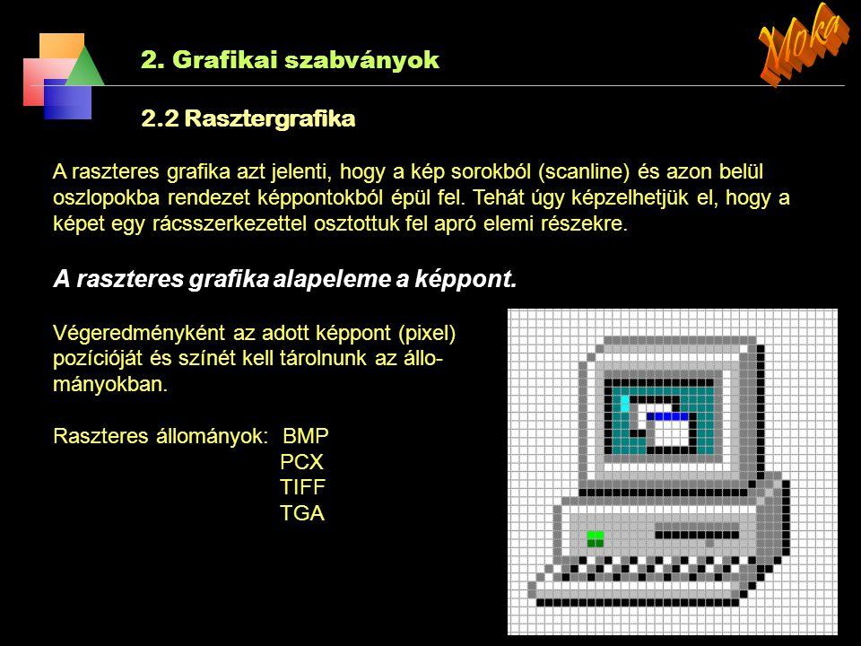 Moka 2. Grafikai szabványok 2.2 Rasztergrafika