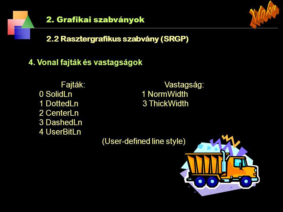 Moka 2. Grafikai szabványok 2.2 Rasztergrafikus szabvány (SRGP)