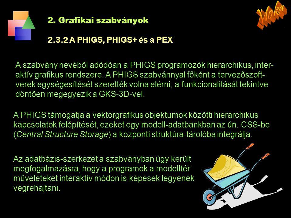 Moka 2. Grafikai szabványok 2.3.2 A PHIGS, PHIGS+ és a PEX