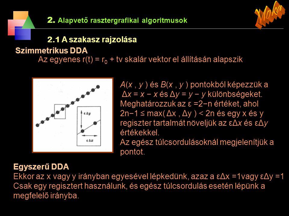 Moka 2. Alapvető rasztergrafikai algoritmusok 2.1 A szakasz rajzolása