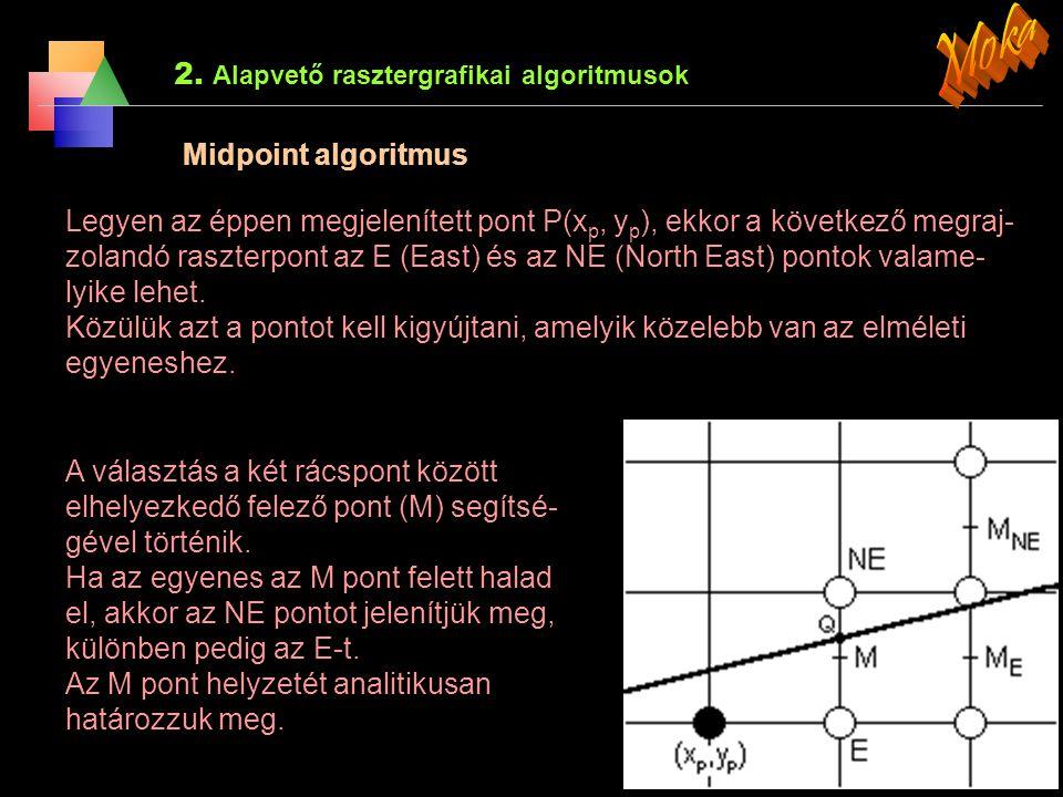 Moka 2. Alapvető rasztergrafikai algoritmusok Midpoint algoritmus