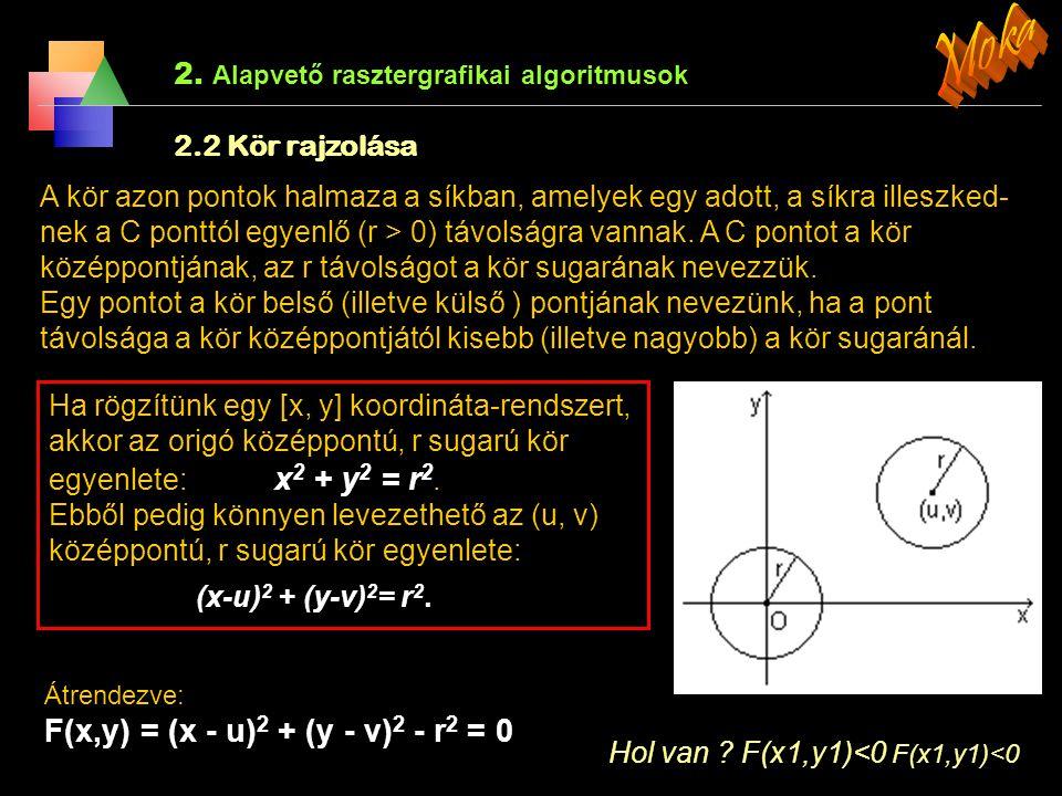 Moka F(x,y) = (x - u)2 + (y - v)2 - r2 = 0