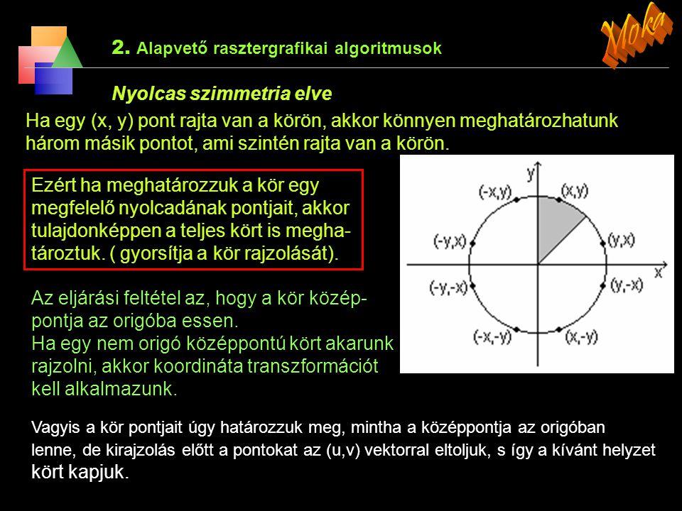 Moka 2. Alapvető rasztergrafikai algoritmusok Nyolcas szimmetria elve