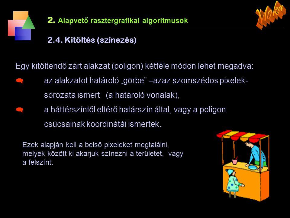 Moka 2. Alapvető rasztergrafikai algoritmusok 2.4. Kitöltés (színezés)