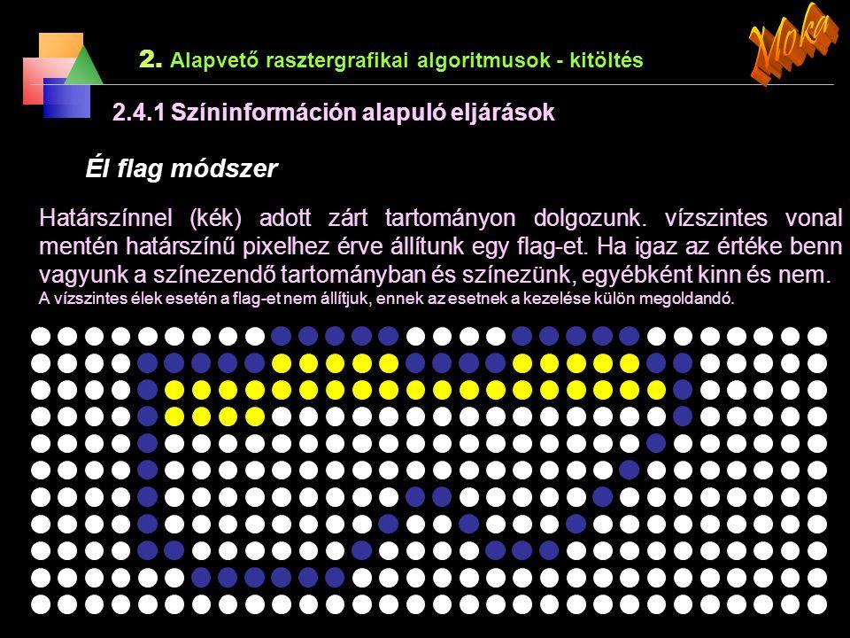 Moka 2. Alapvető rasztergrafikai algoritmusok - kitöltés. 2.4.1 Színinformáción alapuló eljárások.