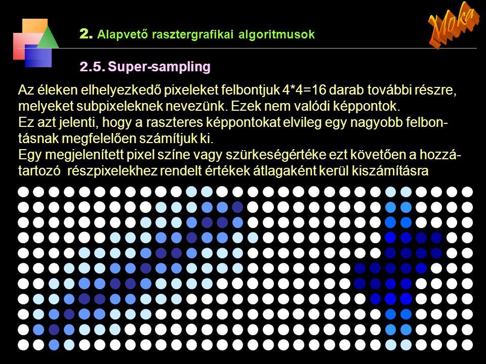 Moka 2. Alapvető rasztergrafikai algoritmusok 2.5. Super-sampling