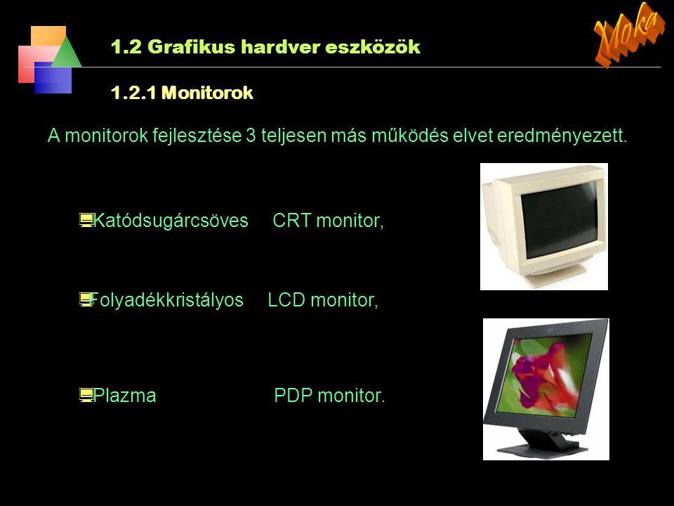 Moka 1.2 Grafikus hardver eszközök 1.2.1 Monitorok