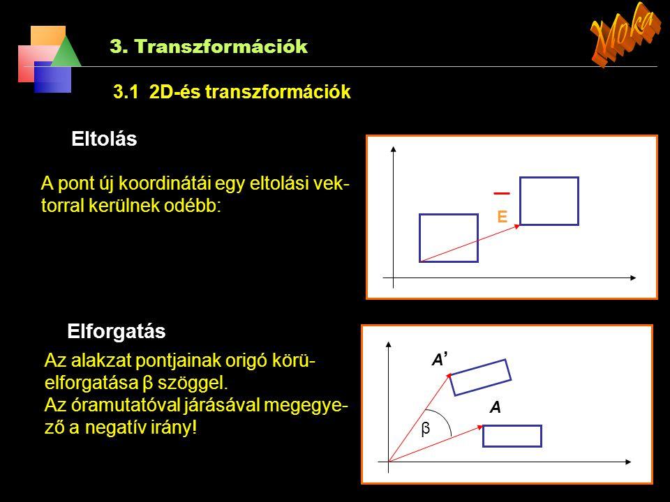 Moka Eltolás Elforgatás 3. Transzformációk 3.1 2D-és transzformációk