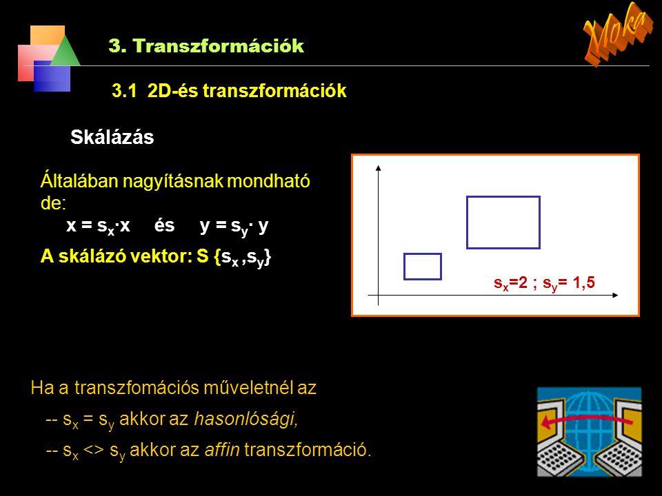 Moka Skálázás 3. Transzformációk 3.1 2D-és transzformációk