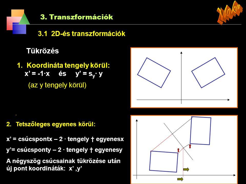 Moka Tükrözés 3. Transzformációk 3.1 2D-és transzformációk