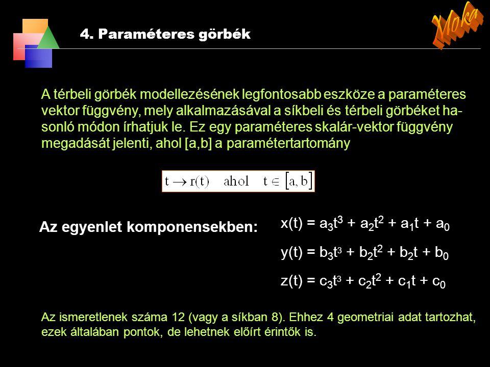 Moka x(t) = a3t3 + a2t2 + a1t + a0 Az egyenlet komponensekben:
