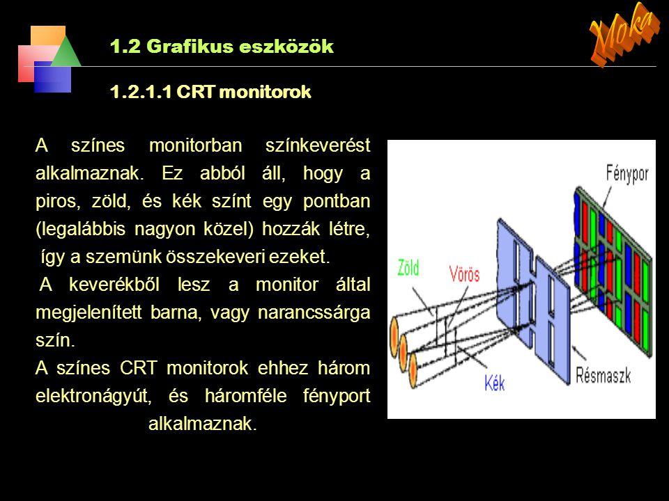 Moka 1.2 Grafikus eszközök 1.2.1.1 CRT monitorok