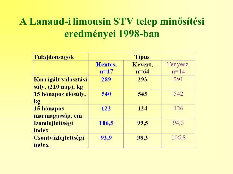 A Lanaud-i limousin STV telep minősítési eredményei 1998-ban