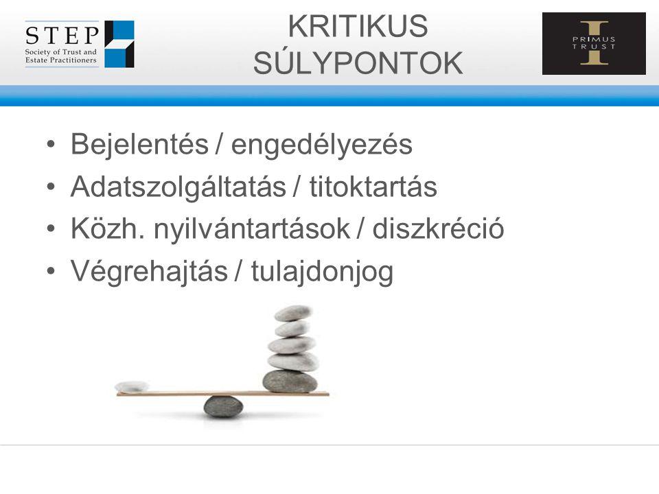 KRITIKUS SÚLYPONTOK Bejelentés / engedélyezés