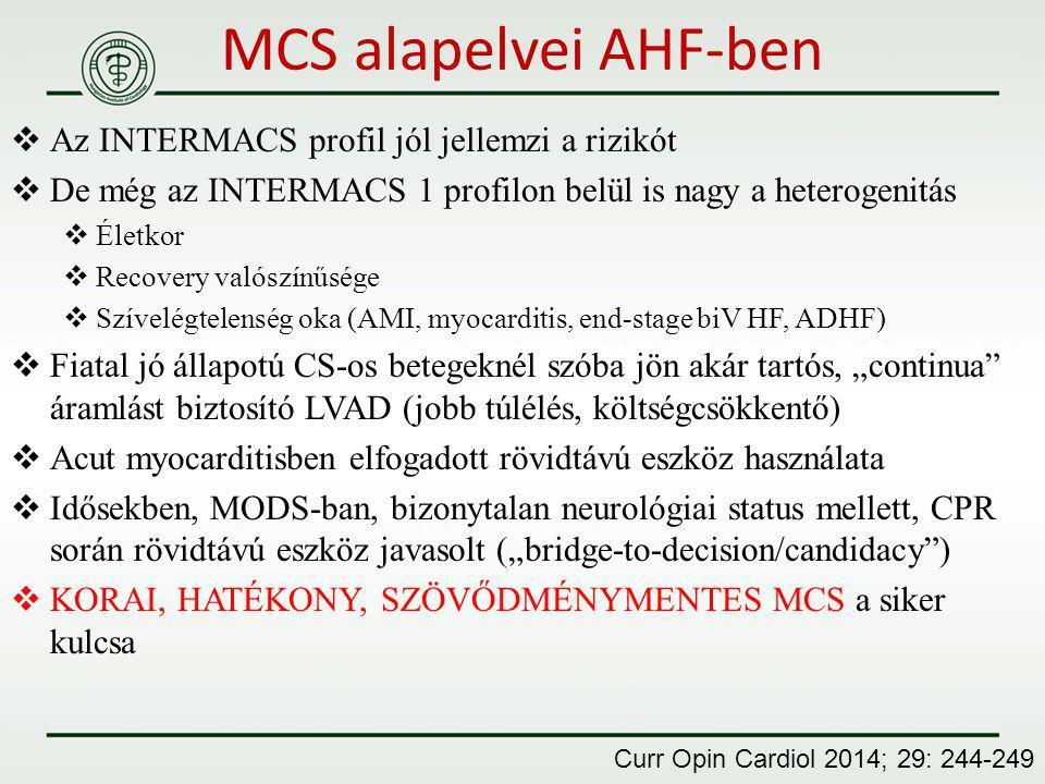 MCS alapelvei AHF-ben Az INTERMACS profil jól jellemzi a rizikót