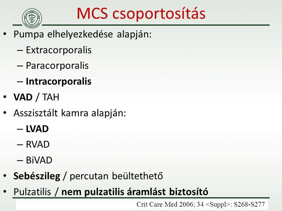 MCS csoportosítás Pumpa elhelyezkedése alapján: Extracorporalis