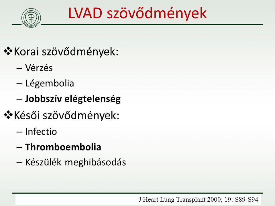LVAD szövődmények Korai szövődmények: Késői szövődmények: Vérzés