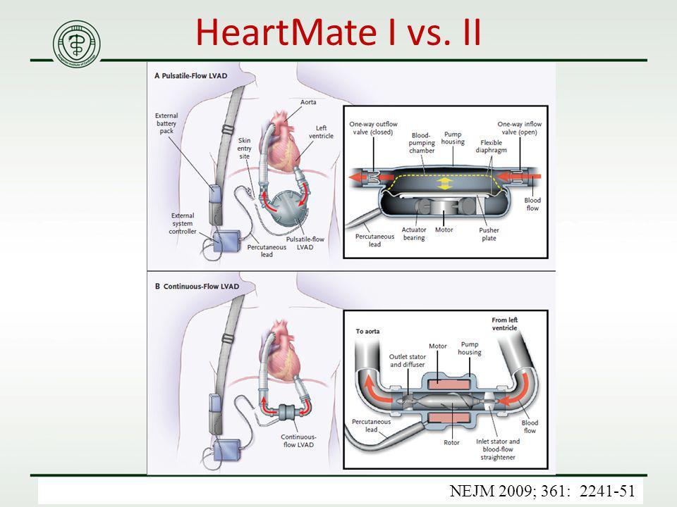 HeartMate I vs. II NEJM 2009; 361: 2241-51