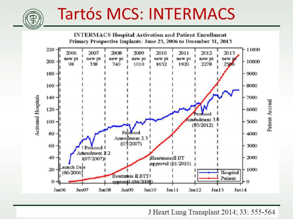 Tartós MCS: INTERMACS J Heart Lung Transplant 2014; 33: 555-564