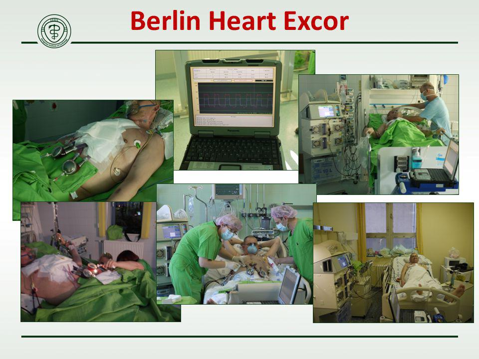 Berlin Heart Excor